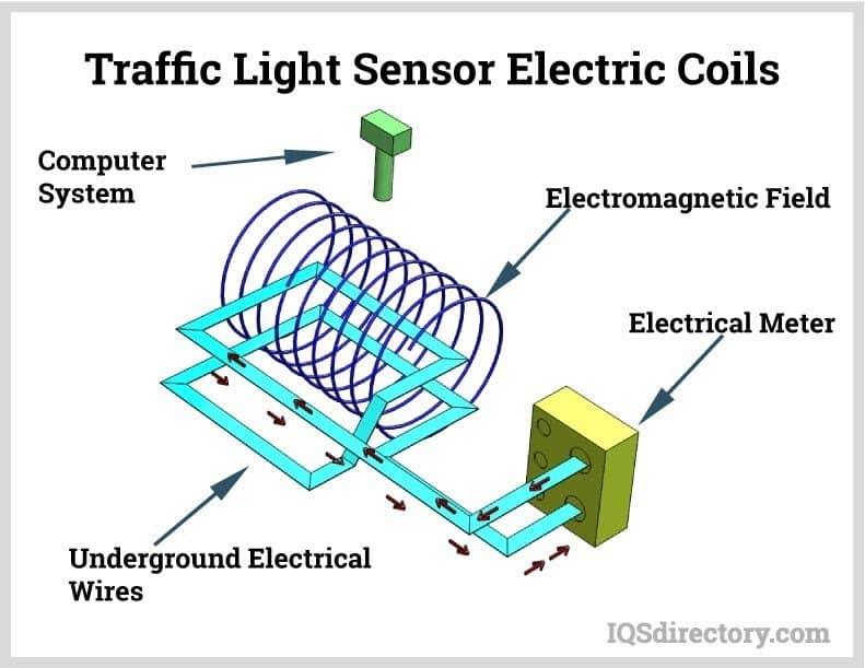 Traffic Light Sensor Electric Coils