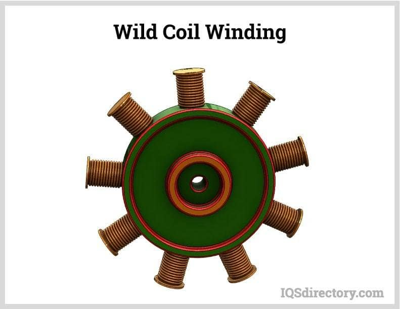 Wild Coil Winding