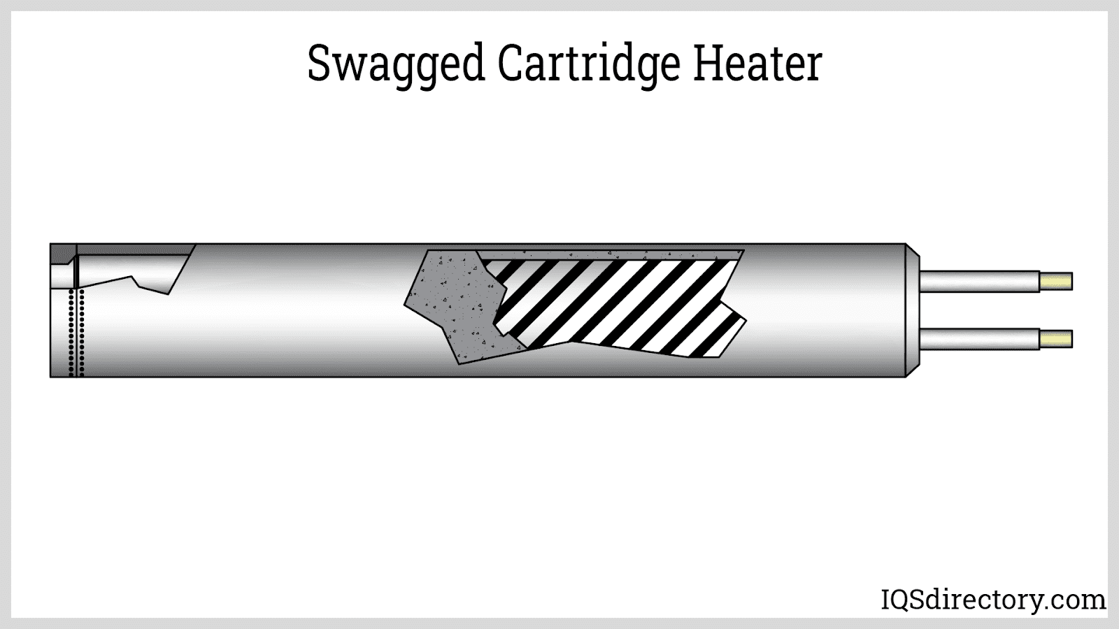 Swagged Cartridge Heater