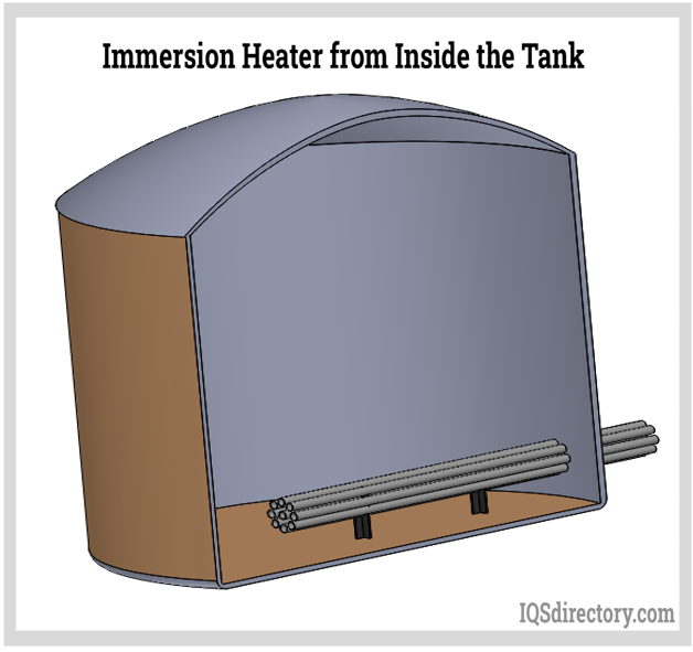 Immersion Heater from Inside the Tank