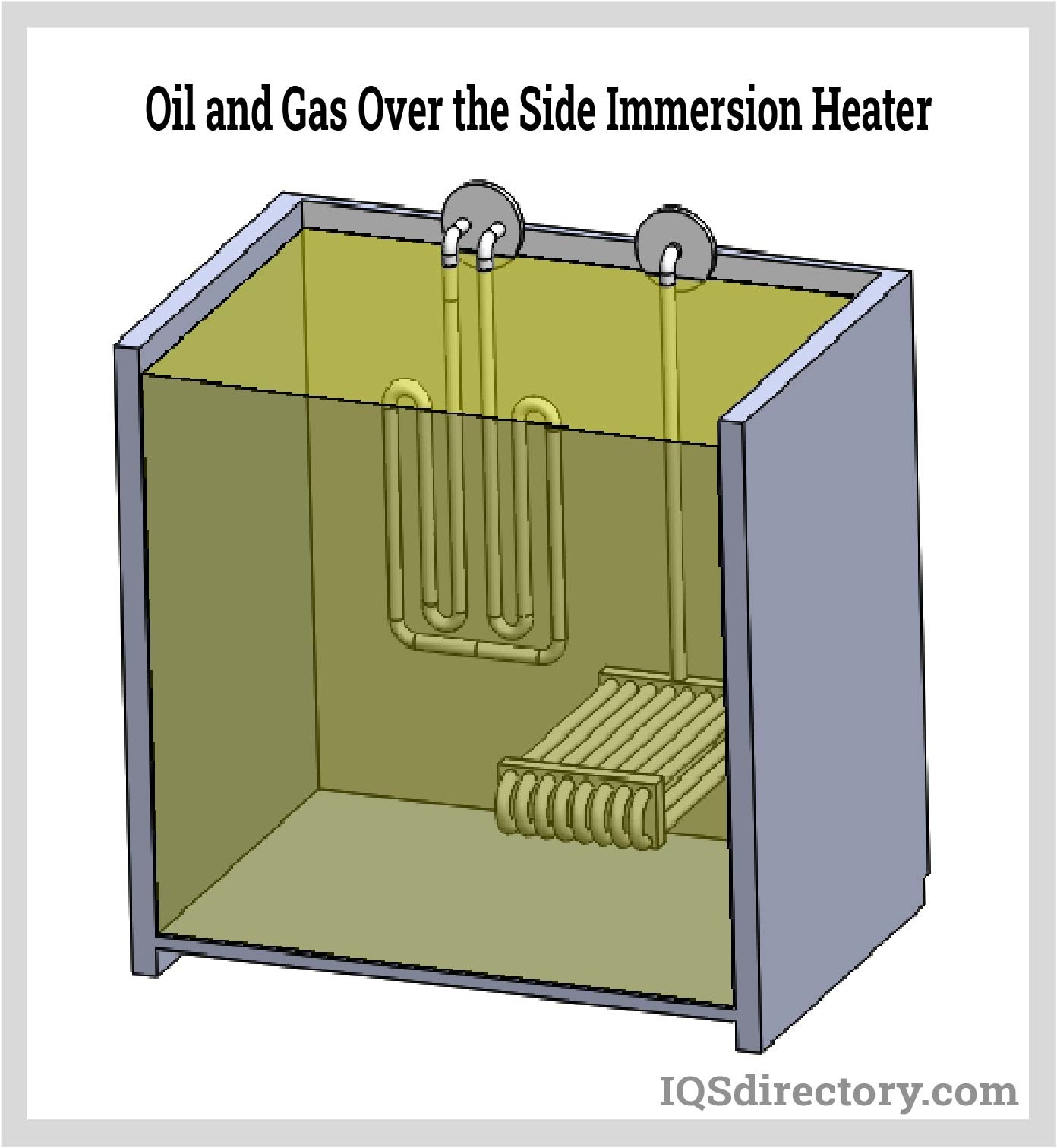 Oil and Gas Over the Side Immersion Heater