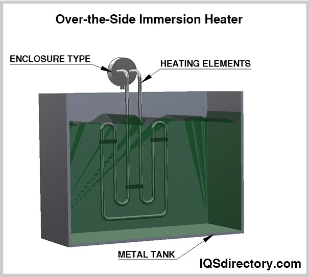 Over-the-Side Immersion Heater