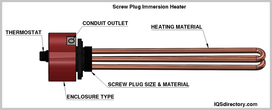Screw Plug Immersion Heater