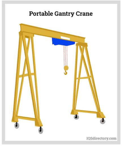 Portable Gantry Cane