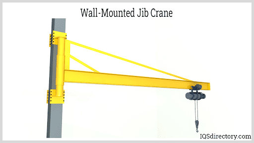 Wall-Mounted Jib Crane