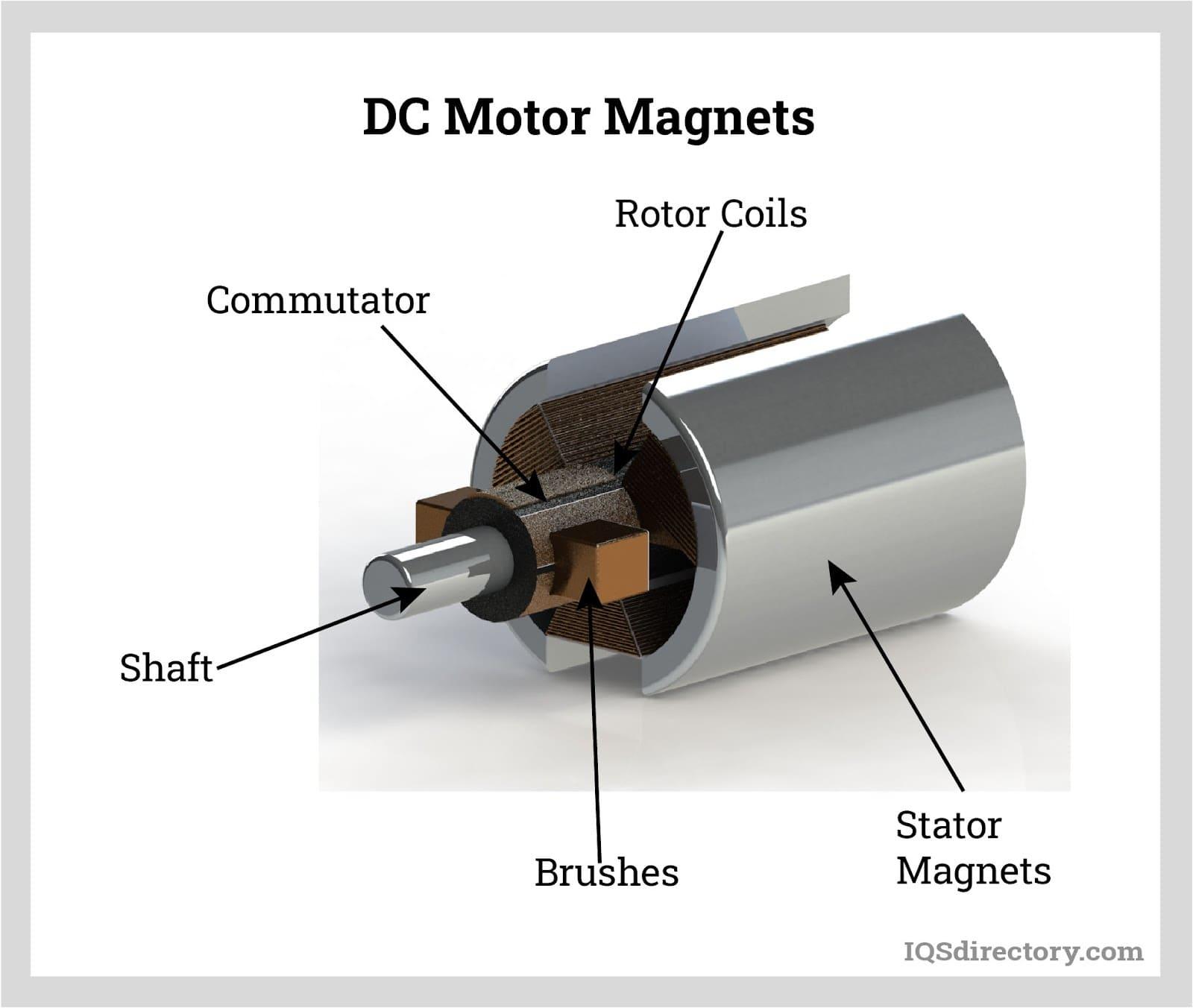DC Motor Magnets