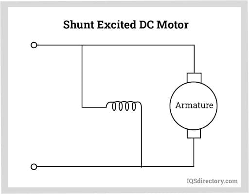 Shunt Excited DC Motor