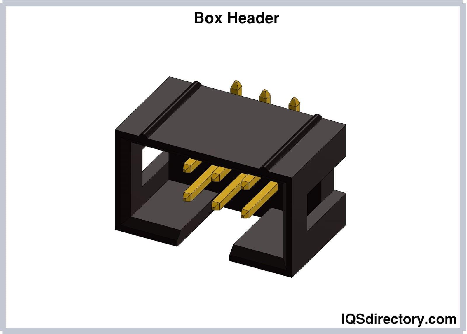 Box Header