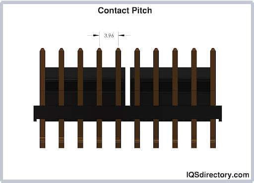 Contact Pitch