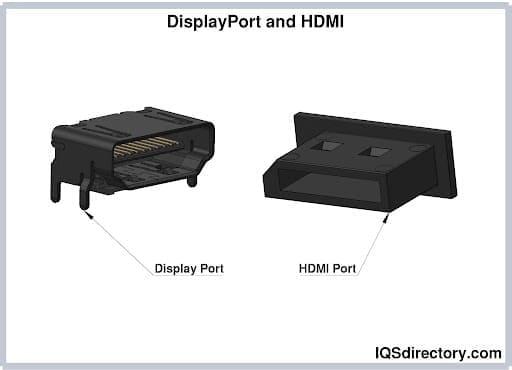 DisplayPort and HDMI