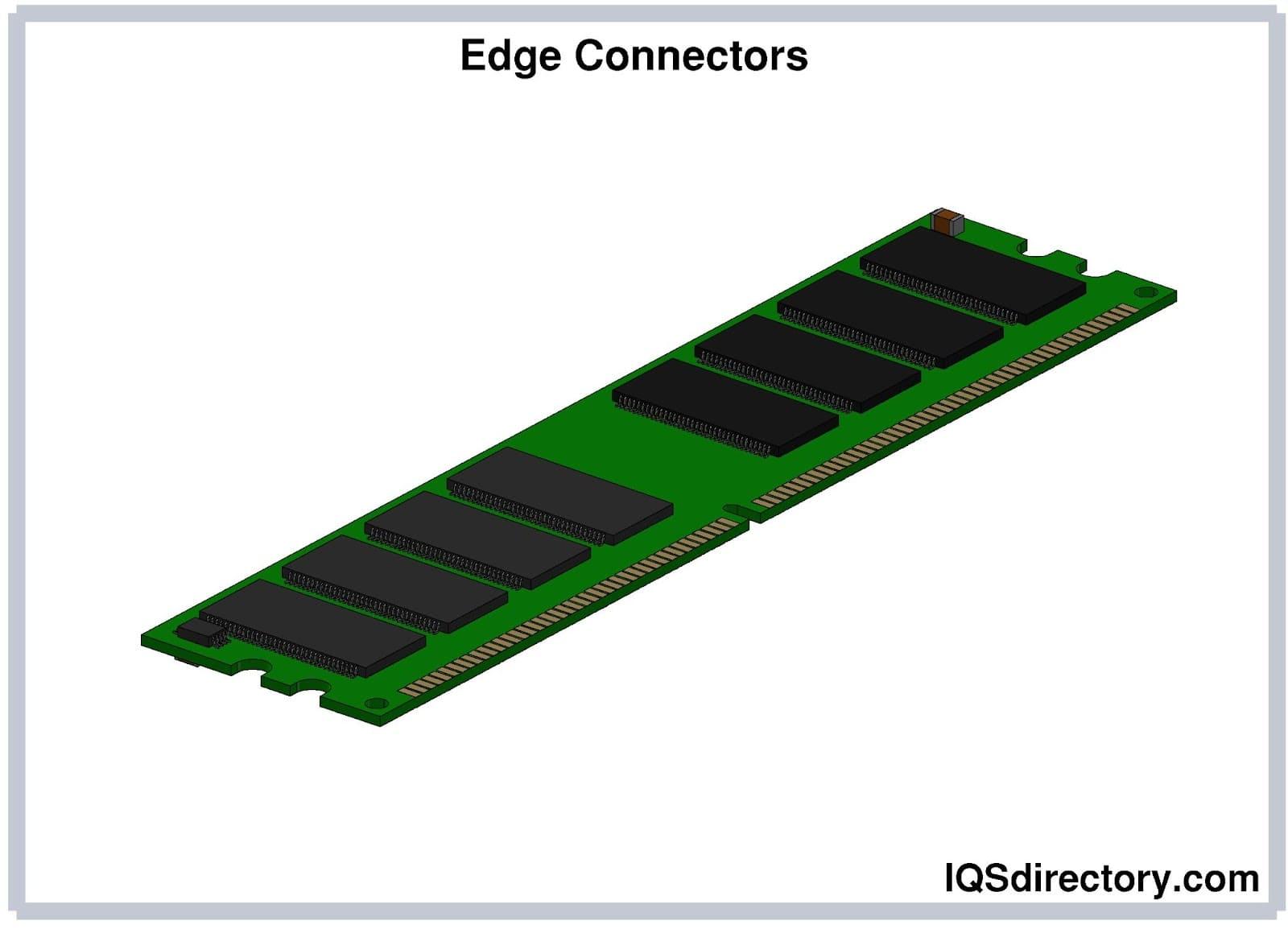 Edge Connectors