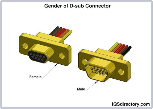 Gender of D-sub Connector