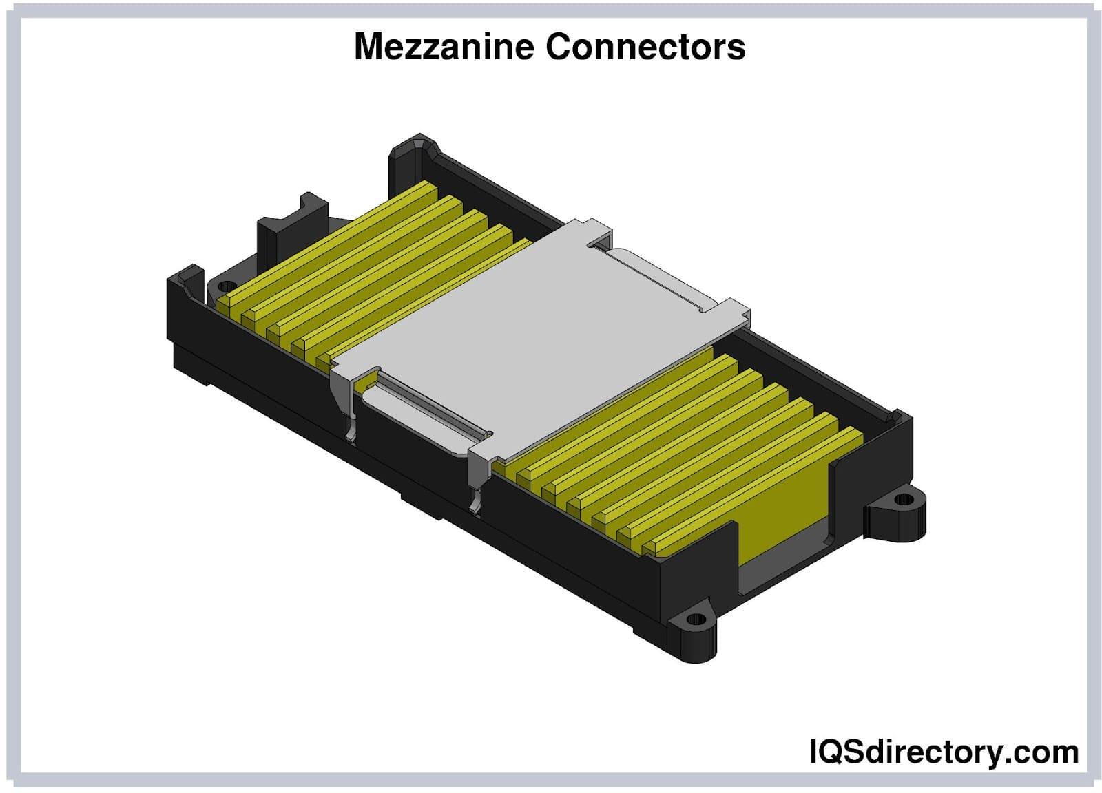 Mezzanine Connectors