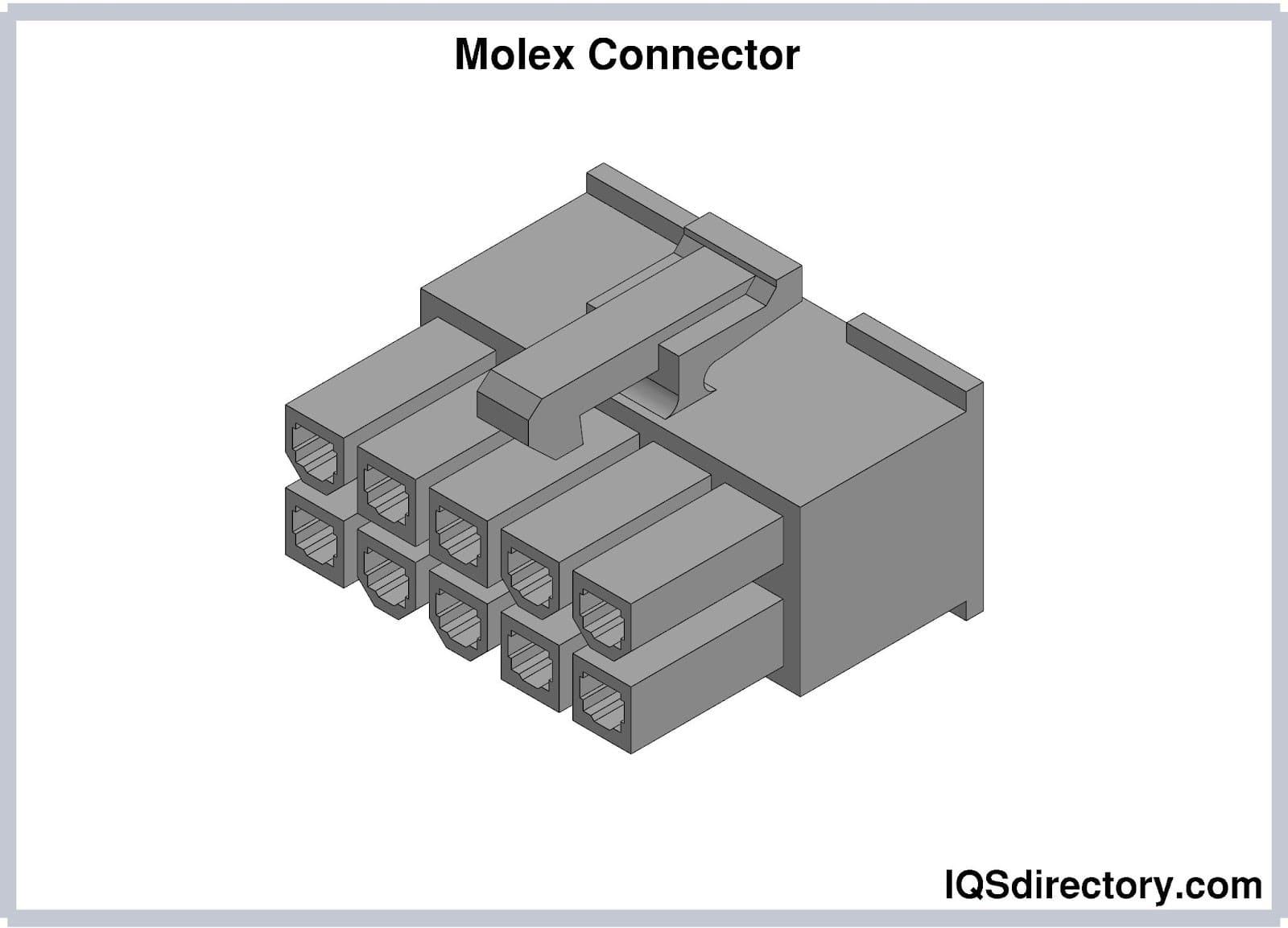 Molex Connector