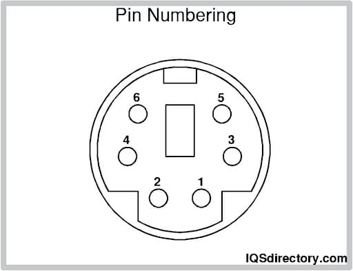 Pin Numbering