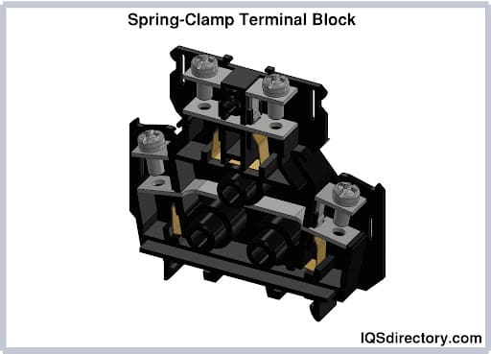 Spring-Clamp Terminal Block