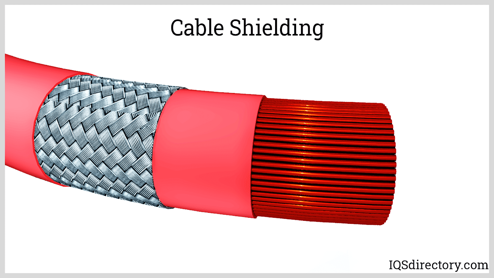 Cable-Shielding