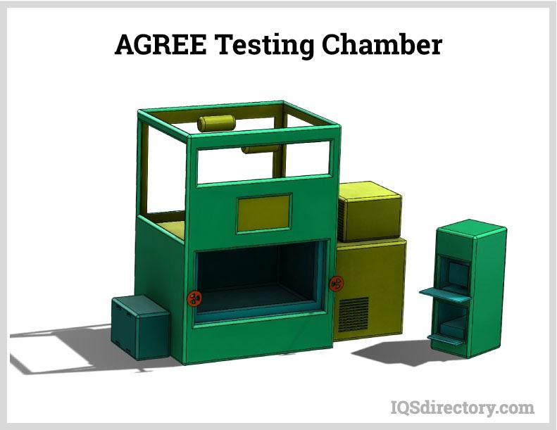 AGREE Testing Chamber