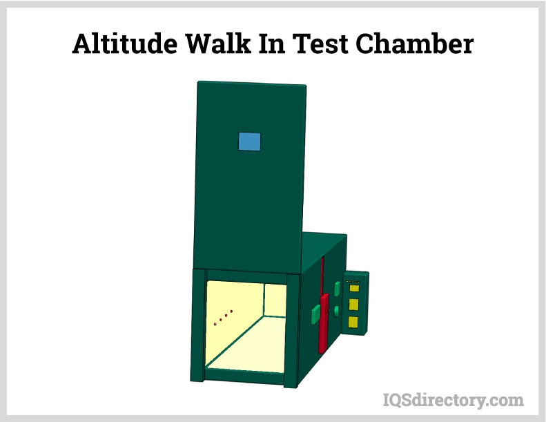 Altitude Walk In Test Chamber