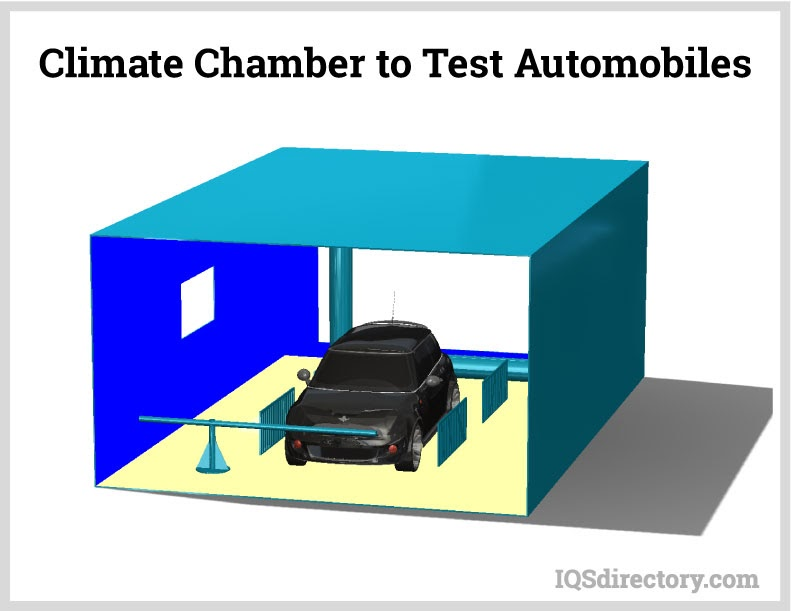 Climate Chamber to Test Automobiles