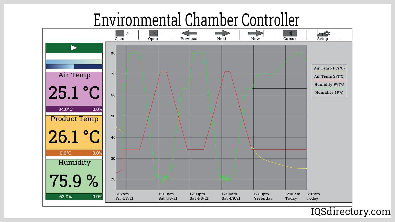 Environmental Chamber Controller