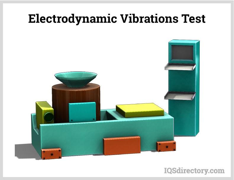 Electrodynamic Vibrations Test