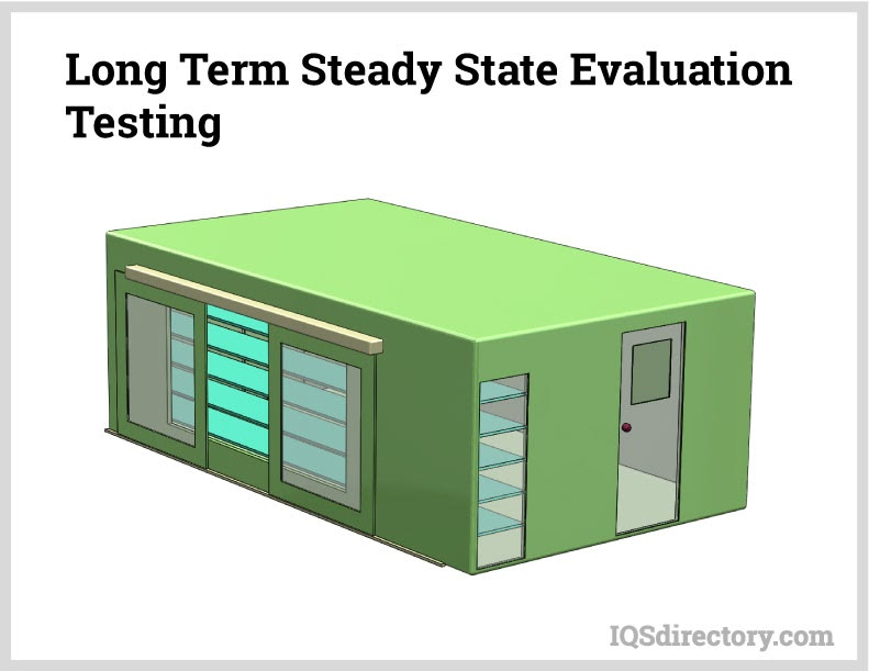 Long Term Steady State Evaluation Testing