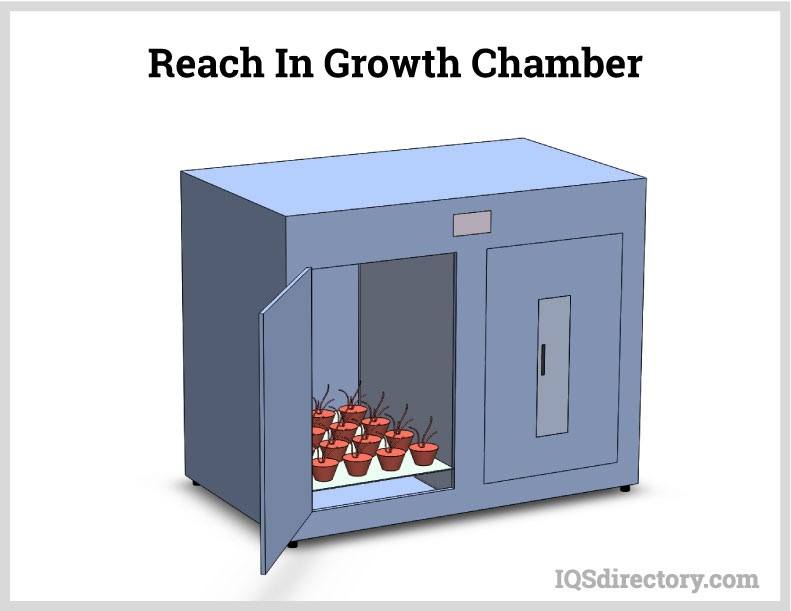 Reach In Growth Chamber