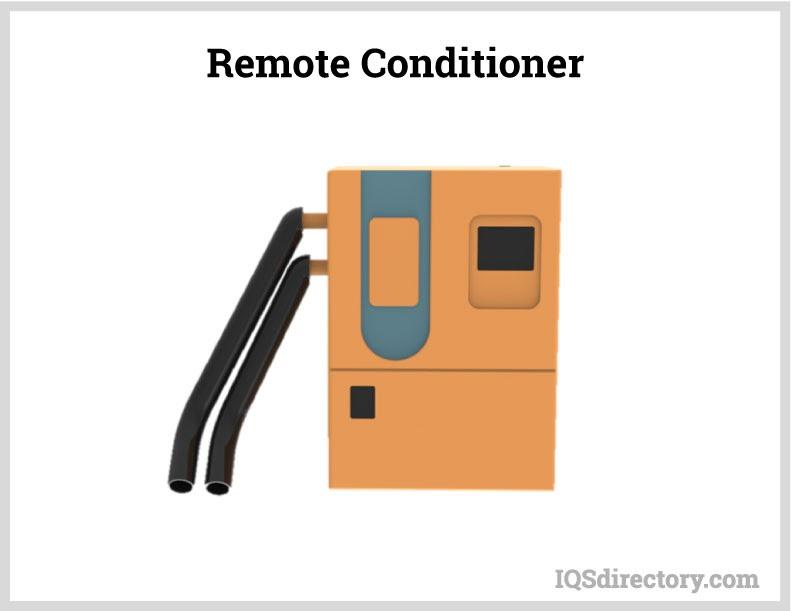 Remote Conditioner
