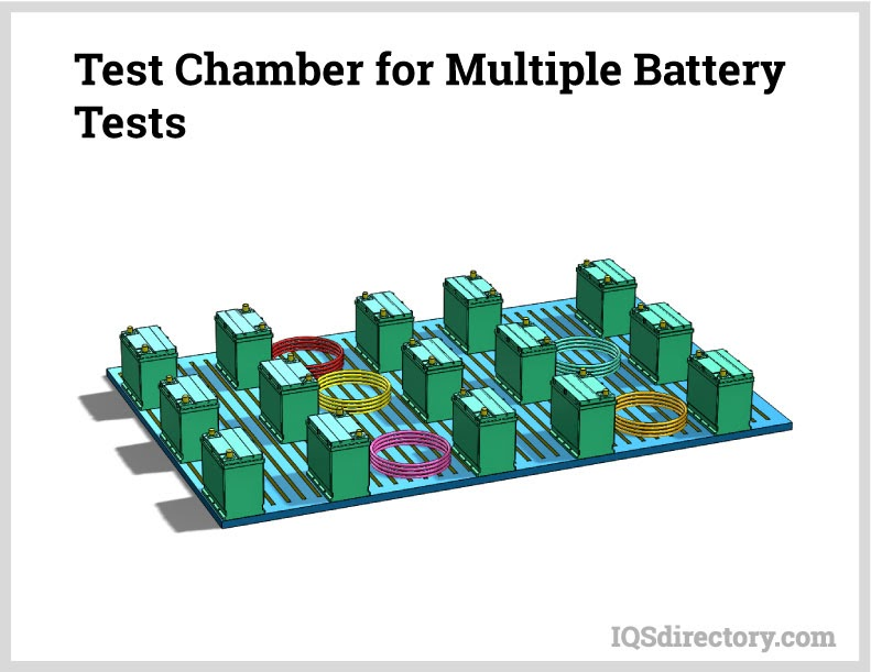 Test Chamber for Multiple Battery Tests