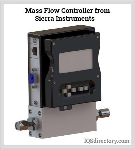 Meter - Controller