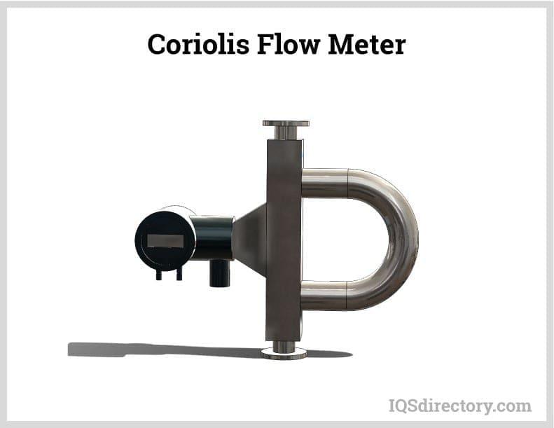 Coriolis Flow Meter