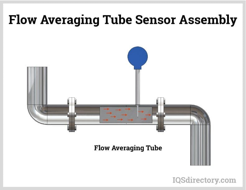 Flow Averaging Tube Sensor Assembly