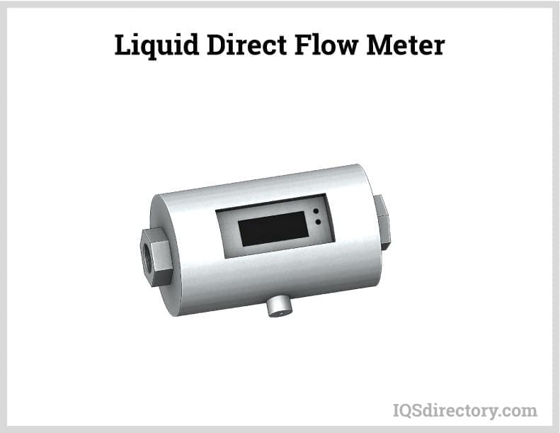 Liquid Direct Flow Meter