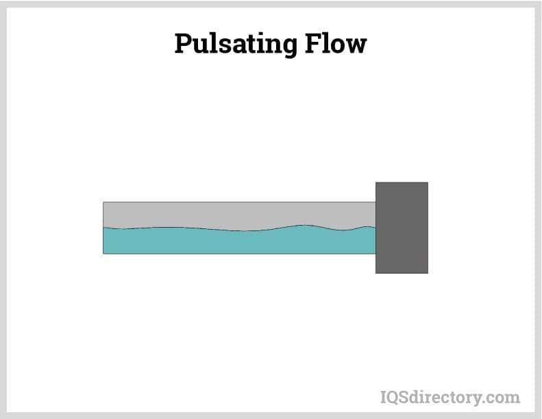 Pulsating Flow
