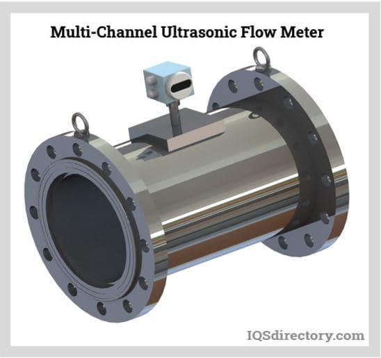 Multi-Channel Ultrasonic Flow Meter