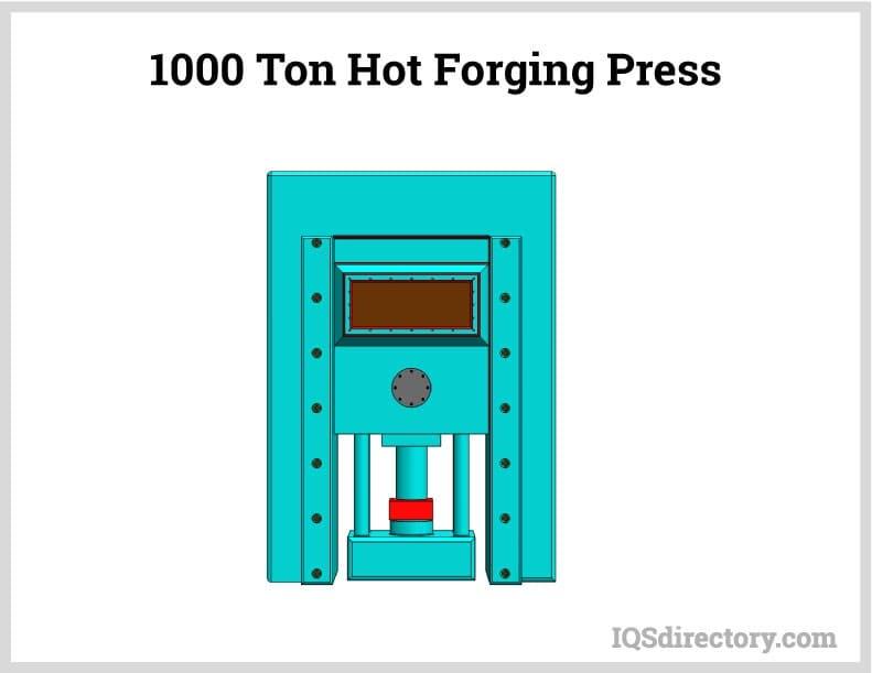 100 Ton Hot Forging Press