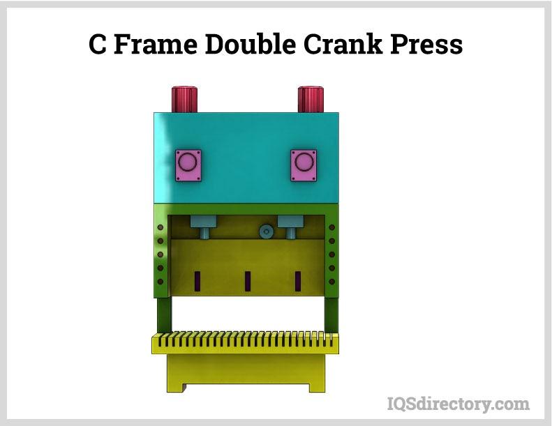 C Frame Double Crank Press