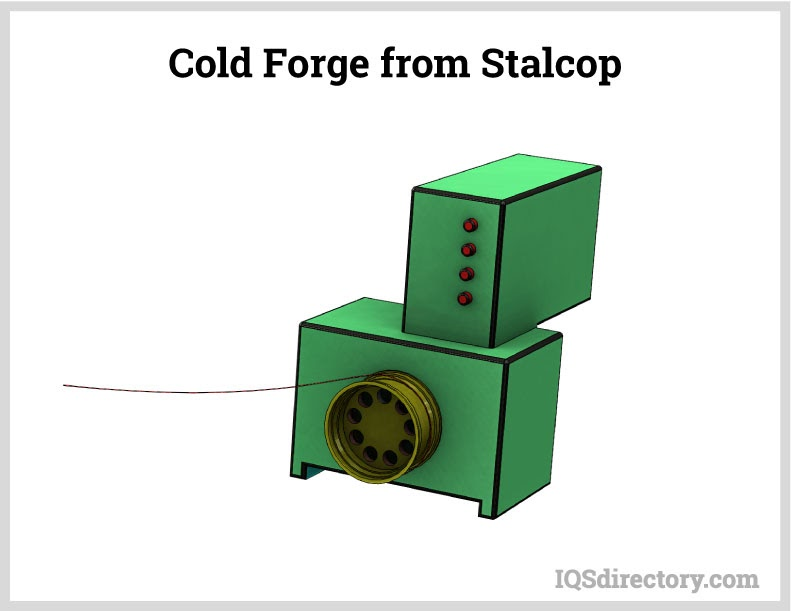 Cold Forge from Stalcop