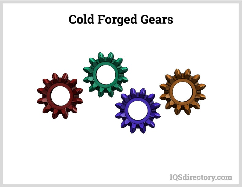 Cold Forged Gears