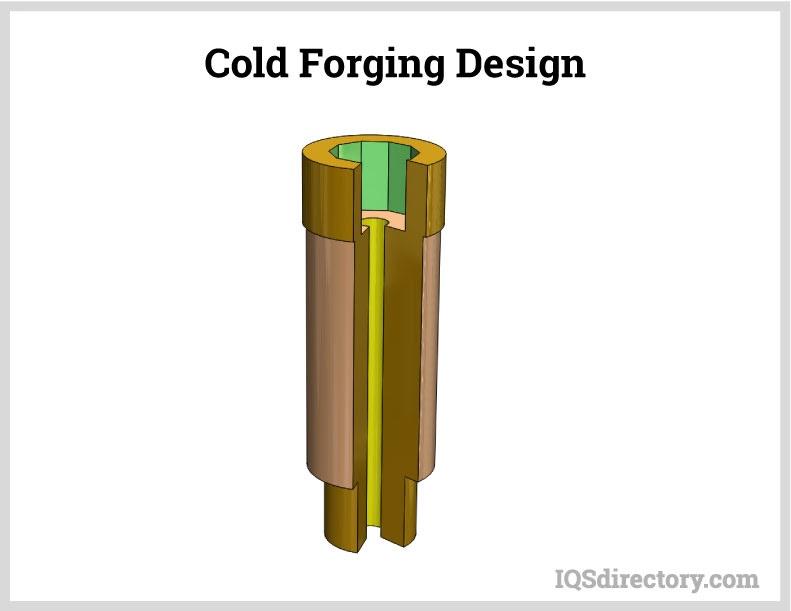Cold Forging Design