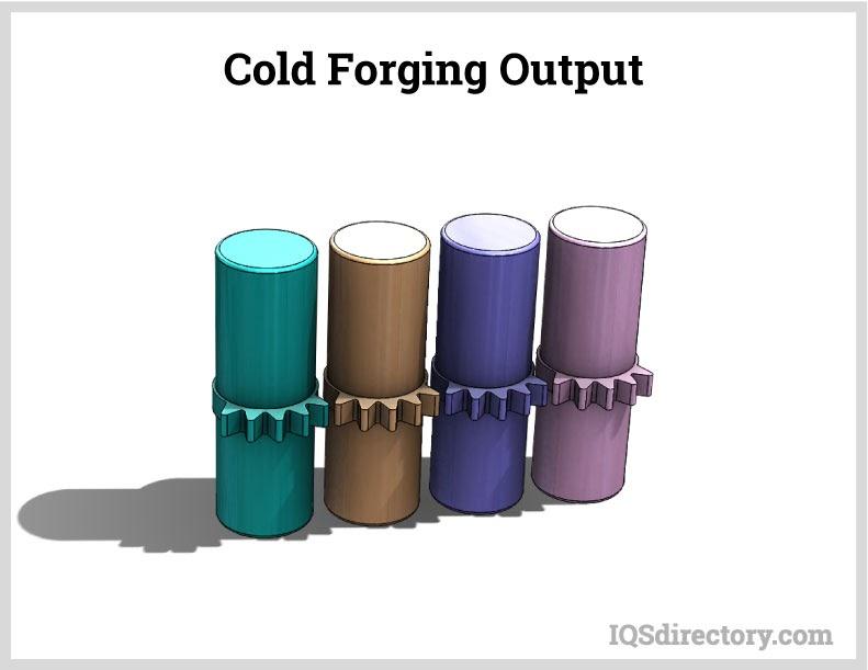 Cold Forging Output