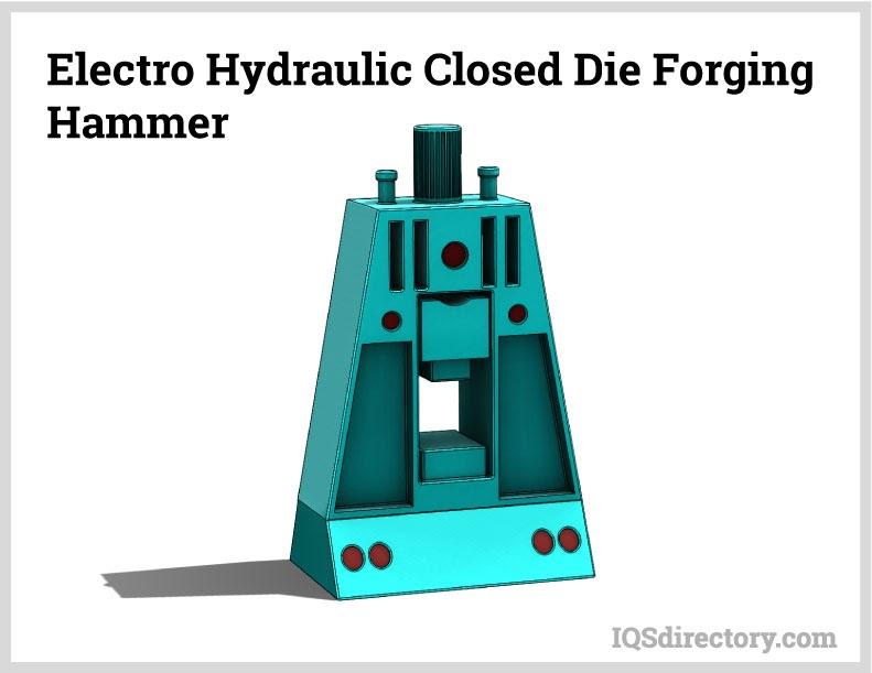 Electro Hydraulic Closed Die Forging Hammer
