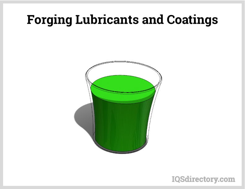Forging Lubricants and Coatings