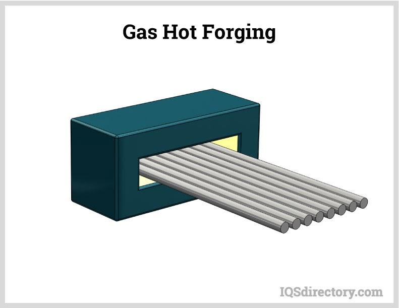 Gas Hot Forging