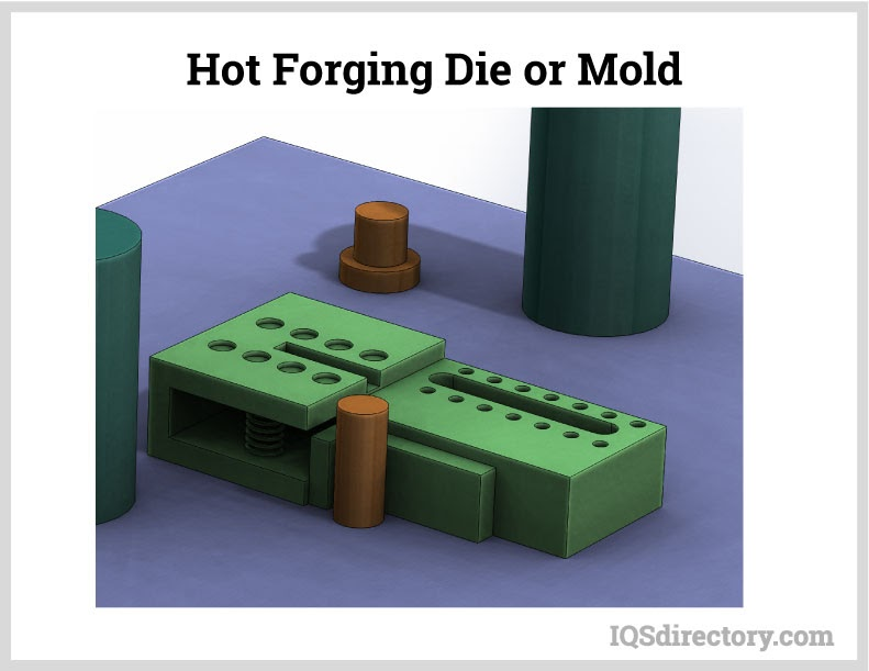 Hot Forging Die or Mold