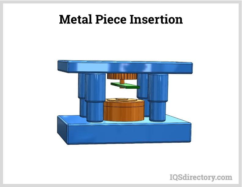 Metal Piece Insertion