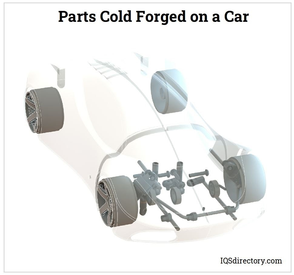 Parts Cold Forged on a Car