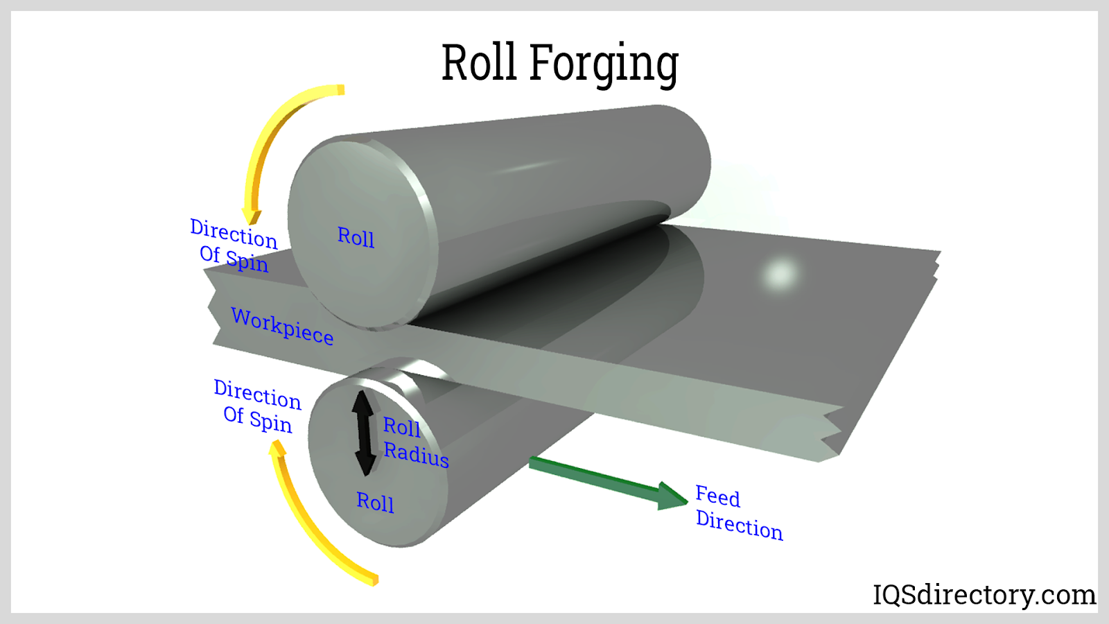 Roll Forging 2