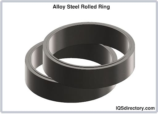 Alloy Steel Rolled Ring